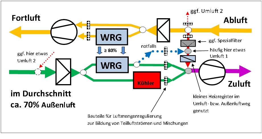 Schaubild-Luftstroemungen.jpg